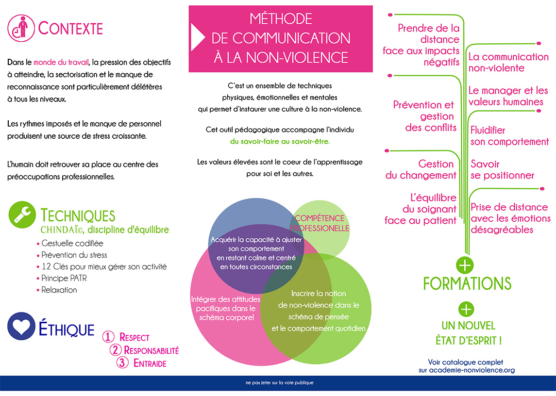 146 formation methode communication 01sept2015 2